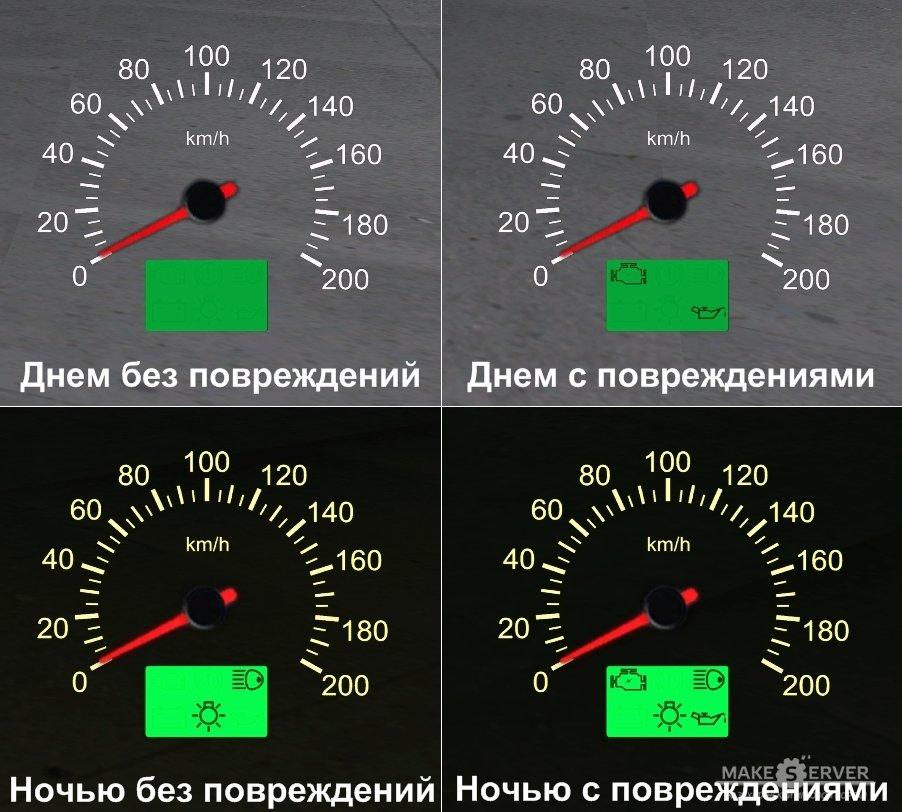 Спидометр с индикаторами для